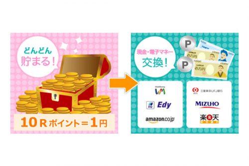 ファンくるで稼いだポイント2万円をAmazonギフト券に交換してみた