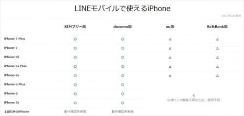 iphone対応端末
