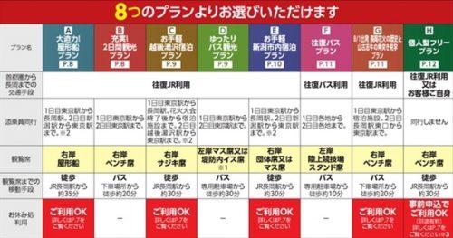 長岡花火JTBツアー種類
