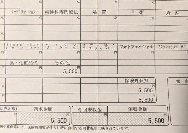 手術証明書金額